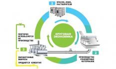 Современная рекуперационная станция на заводе IMMER Group